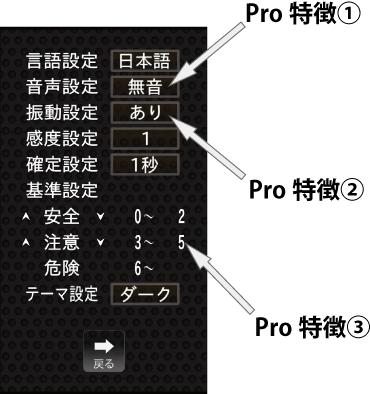 傾きチェッカープロだけの特徴
